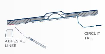 Adhesive Liner Circuit Tail
