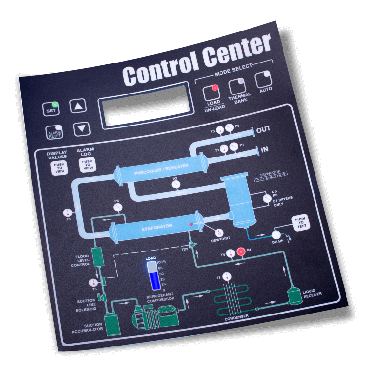 Graphic Overlays custom overlays custom control panels